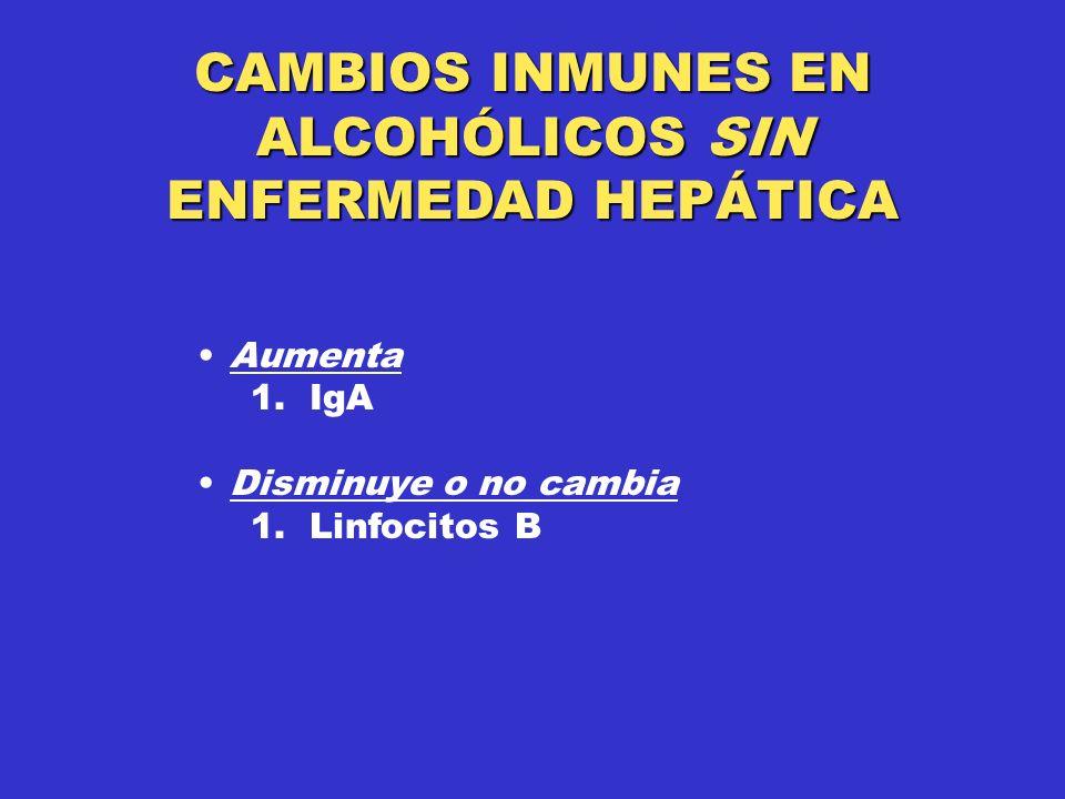 CAMBIOS INMUNES EN ALCOHÓLICOS SIN