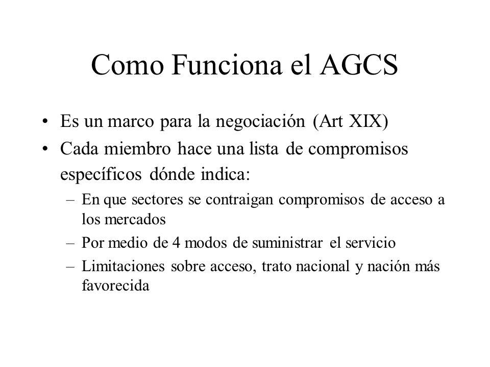 Como Funciona el AGCS Es un marco para la negociación (Art XIX)