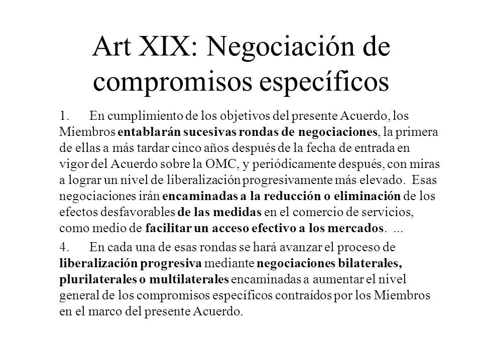 Art XIX: Negociación de compromisos específicos