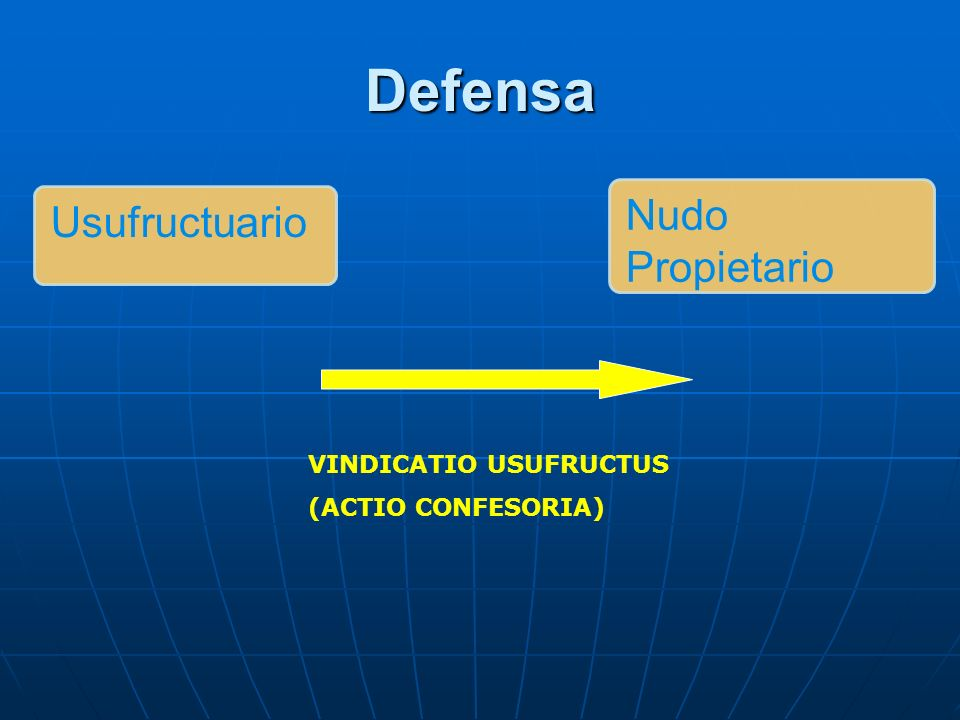 Defensa Nudo Propietario Usufructuario VINDICATIO USUFRUCTUS