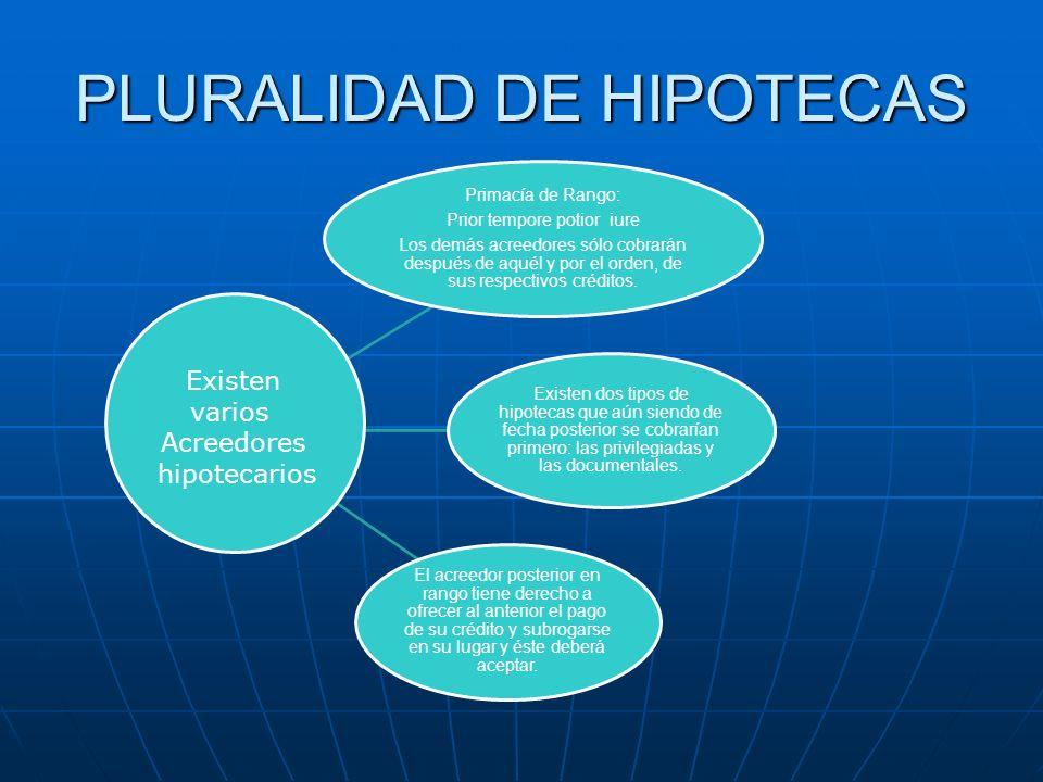 PLURALIDAD DE HIPOTECAS