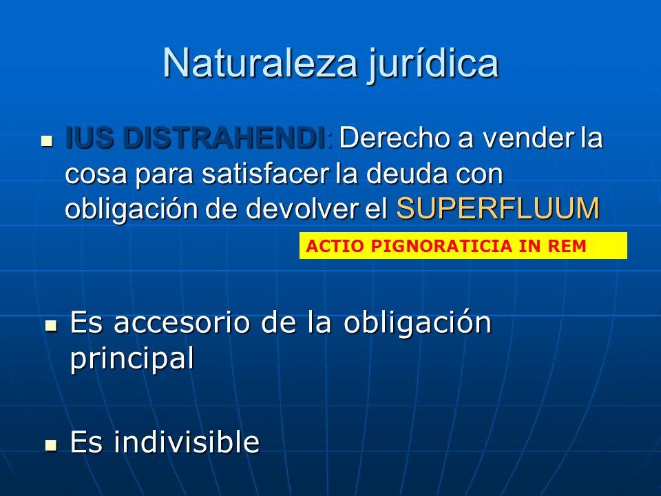 Naturaleza jurídica IUS DISTRAHENDI: Derecho a vender la cosa para satisfacer la deuda con obligación de devolver el SUPERFLUUM.