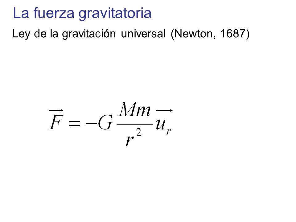 La fuerza gravitatoria