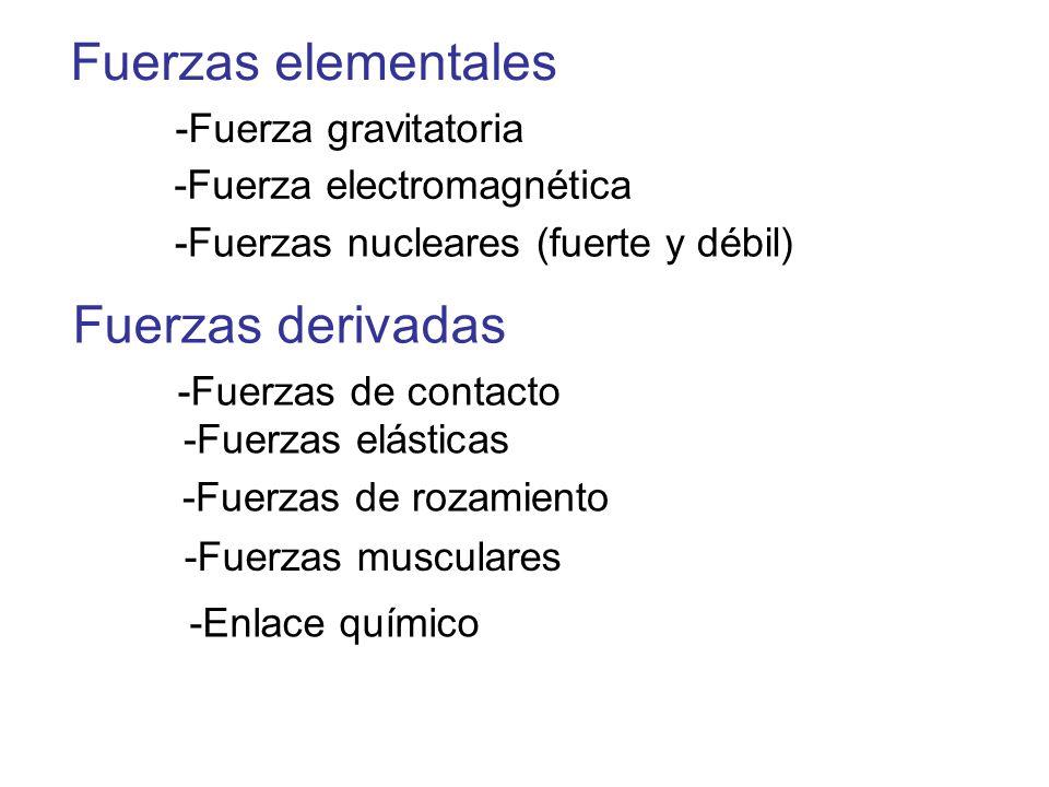 Fuerzas elementales -Fuerza gravitatoria Fuerzas derivadas