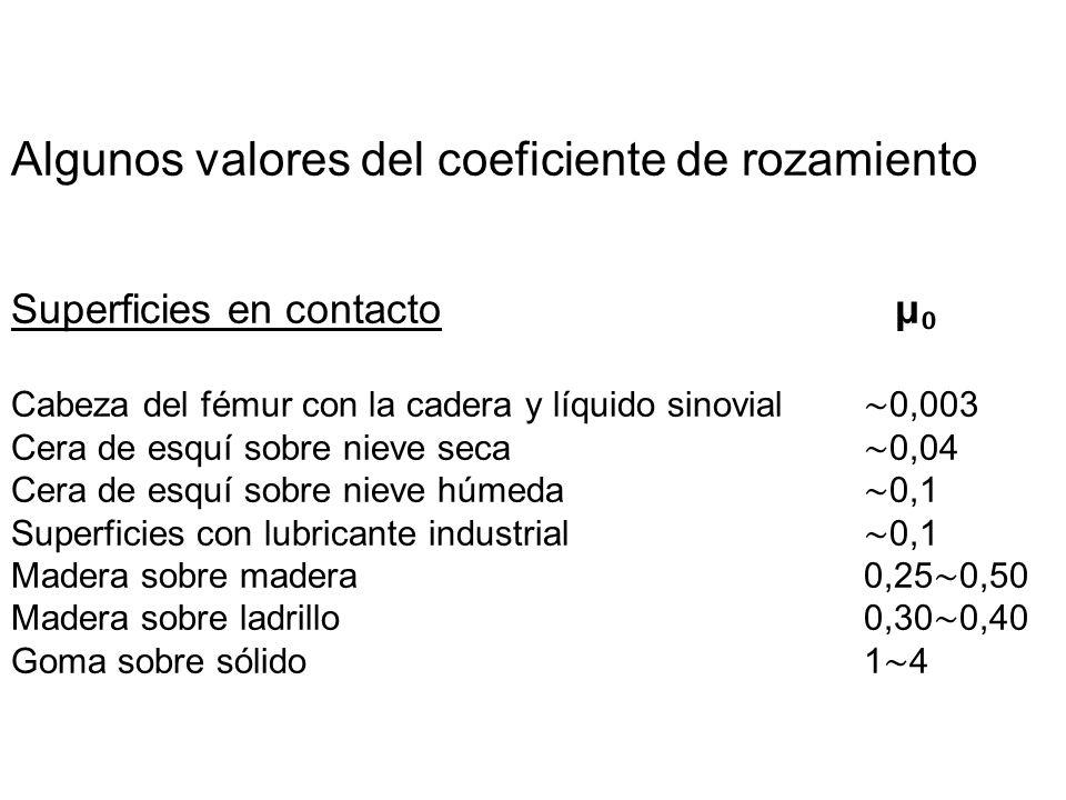 Algunos valores del coeficiente de rozamiento