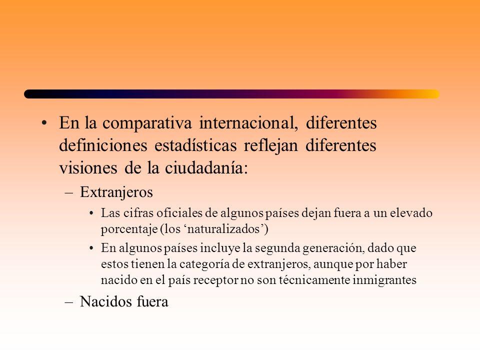 En la comparativa internacional, diferentes definiciones estadísticas reflejan diferentes visiones de la ciudadanía:
