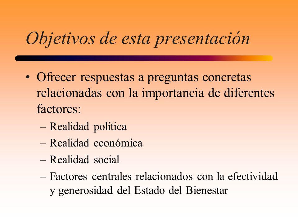 Objetivos de esta presentación