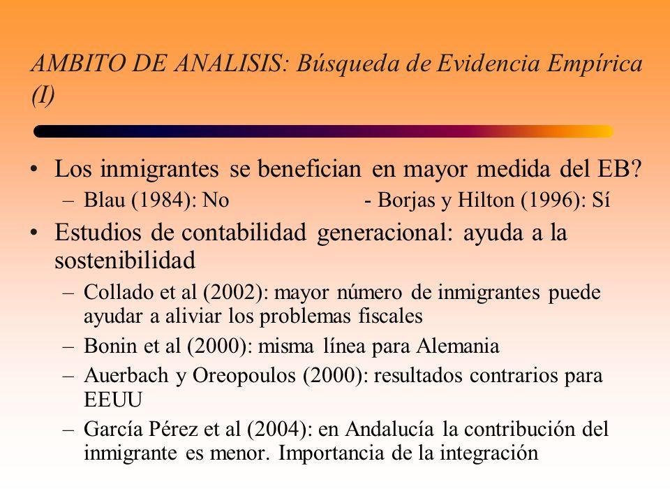 AMBITO DE ANALISIS: Búsqueda de Evidencia Empírica (I)