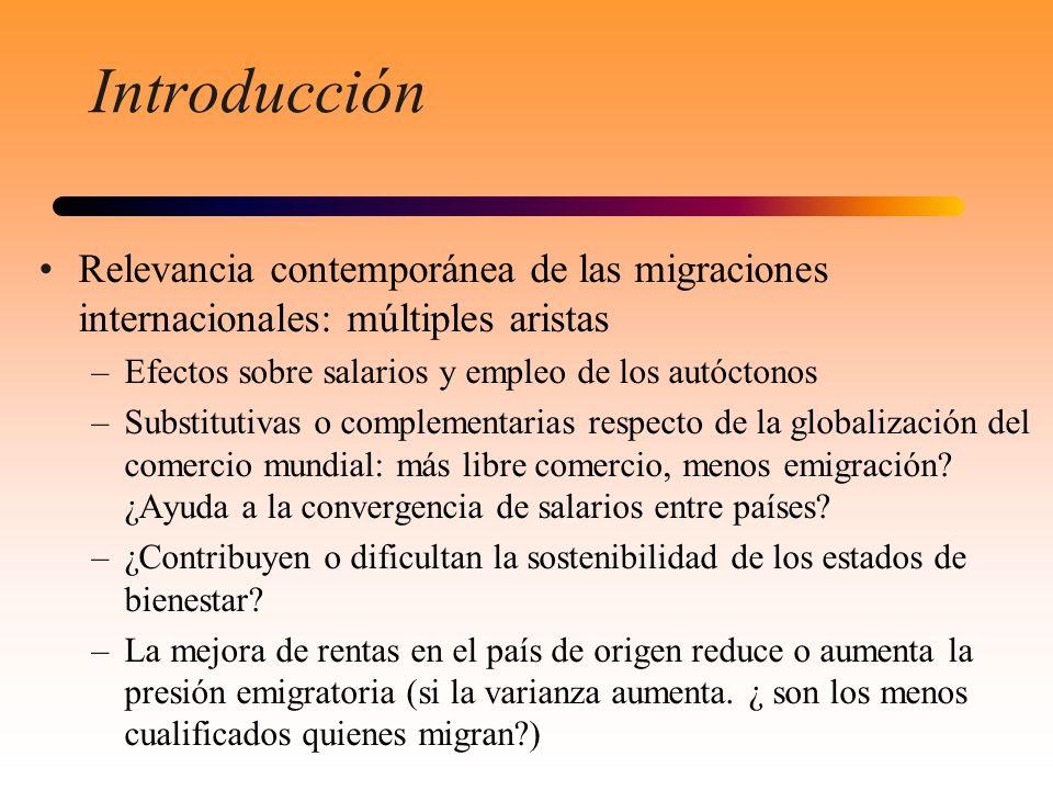 Introducción Relevancia contemporánea de las migraciones internacionales: múltiples aristas. Efectos sobre salarios y empleo de los autóctonos.
