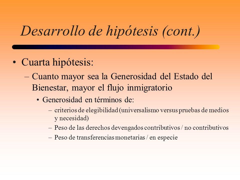 Desarrollo de hipótesis (cont.)
