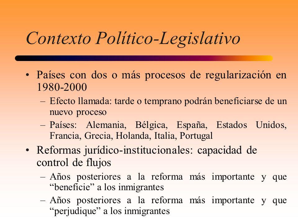 Contexto Político-Legislativo
