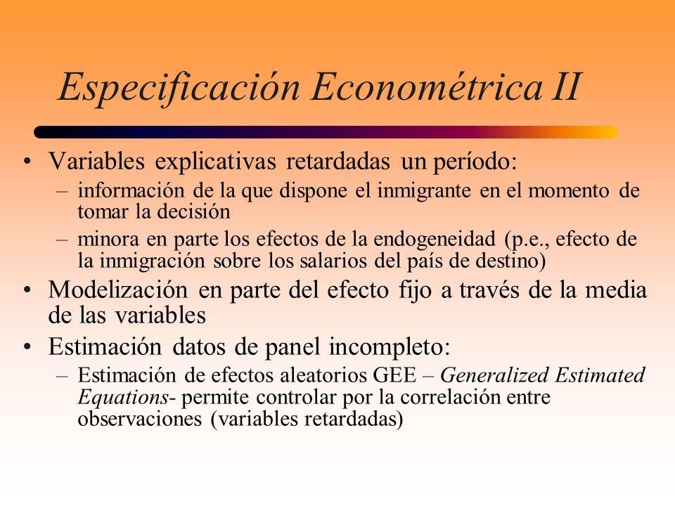 Especificación Econométrica II