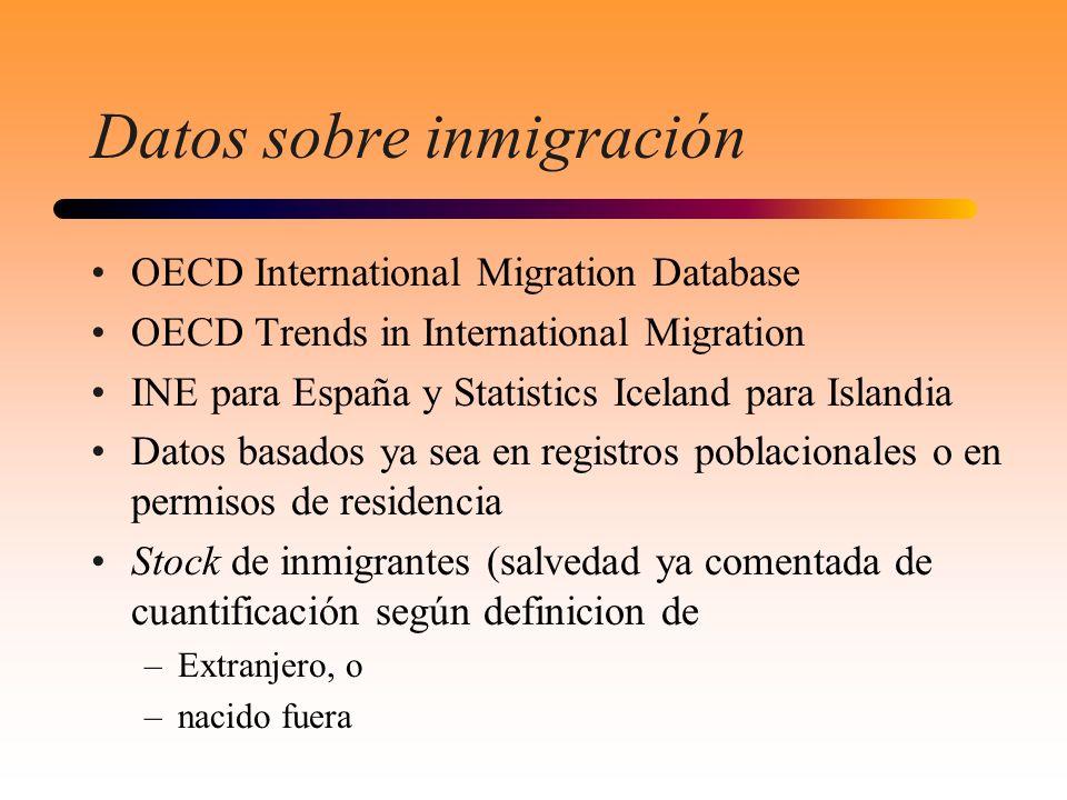 Datos sobre inmigración