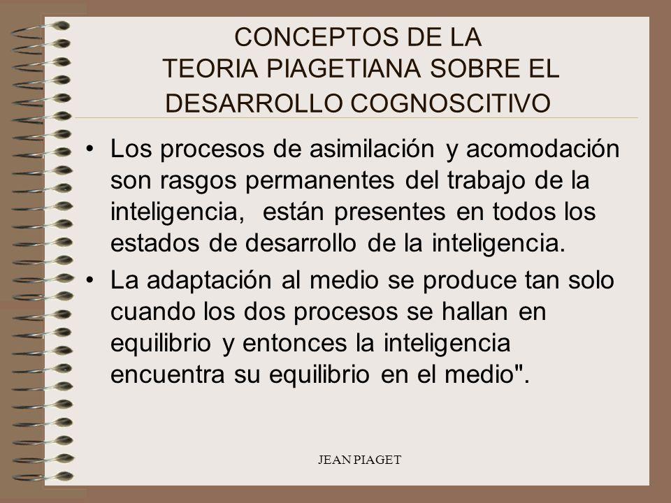 CONCEPTOS DE LA TEORIA PIAGETIANA SOBRE EL DESARROLLO COGNOSCITIVO