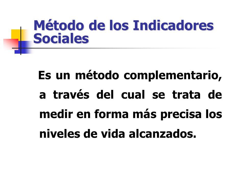 Método de los Indicadores Sociales