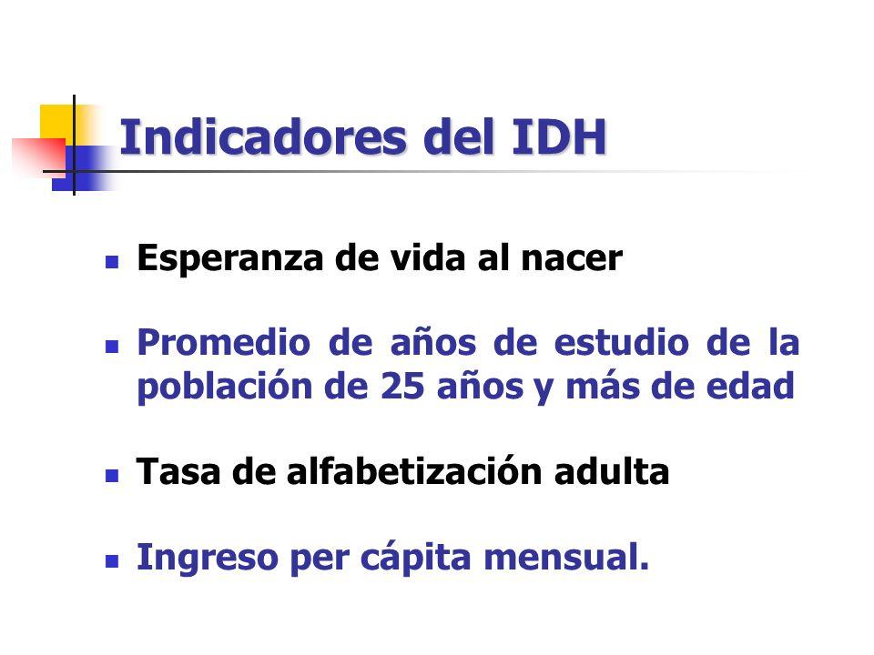 Indicadores del IDH Esperanza de vida al nacer
