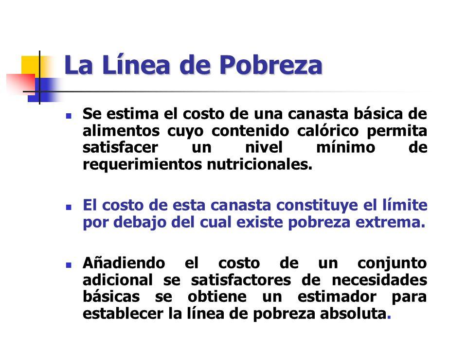 La Línea de Pobreza
