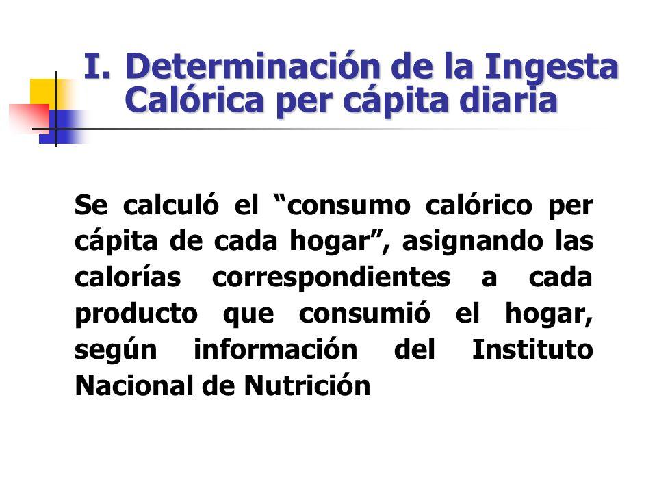 I. Determinación de la Ingesta Calórica per cápita diaria