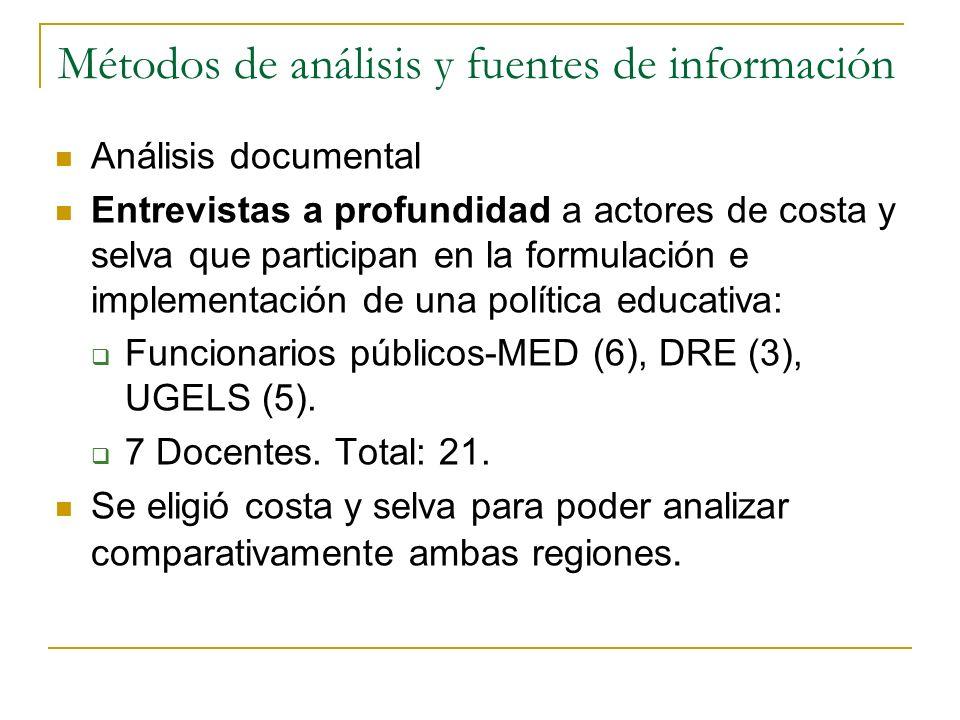 Métodos de análisis y fuentes de información