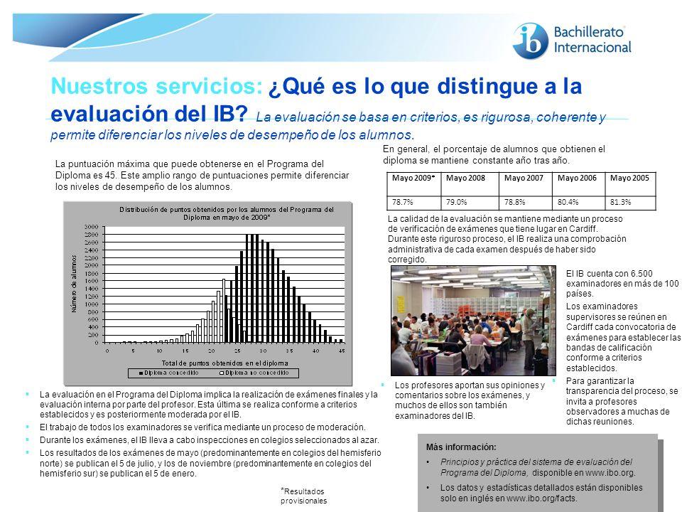Nuestros servicios: ¿Qué es lo que distingue a la evaluación del IB