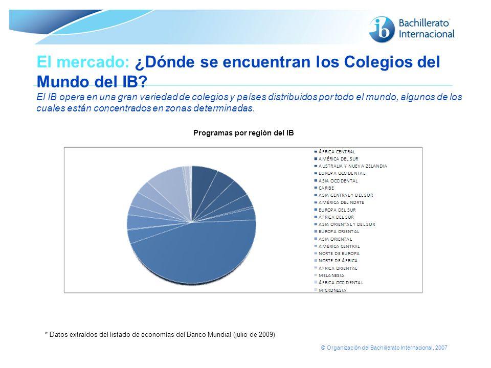 El mercado: ¿Dónde se encuentran los Colegios del Mundo del IB