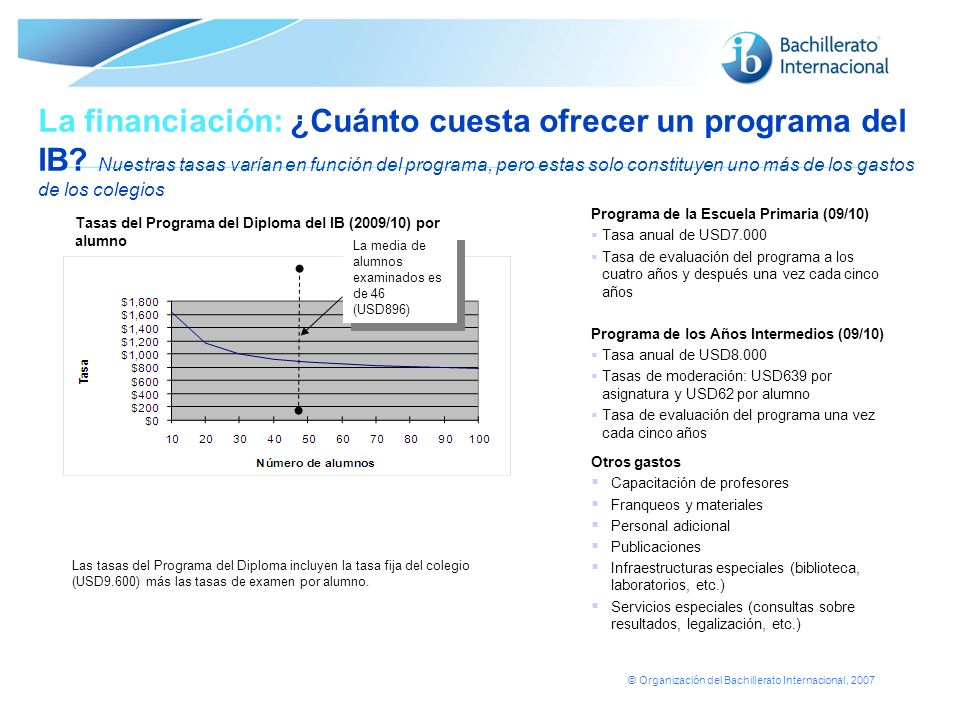 La financiación: ¿Cuánto cuesta ofrecer un programa del IB