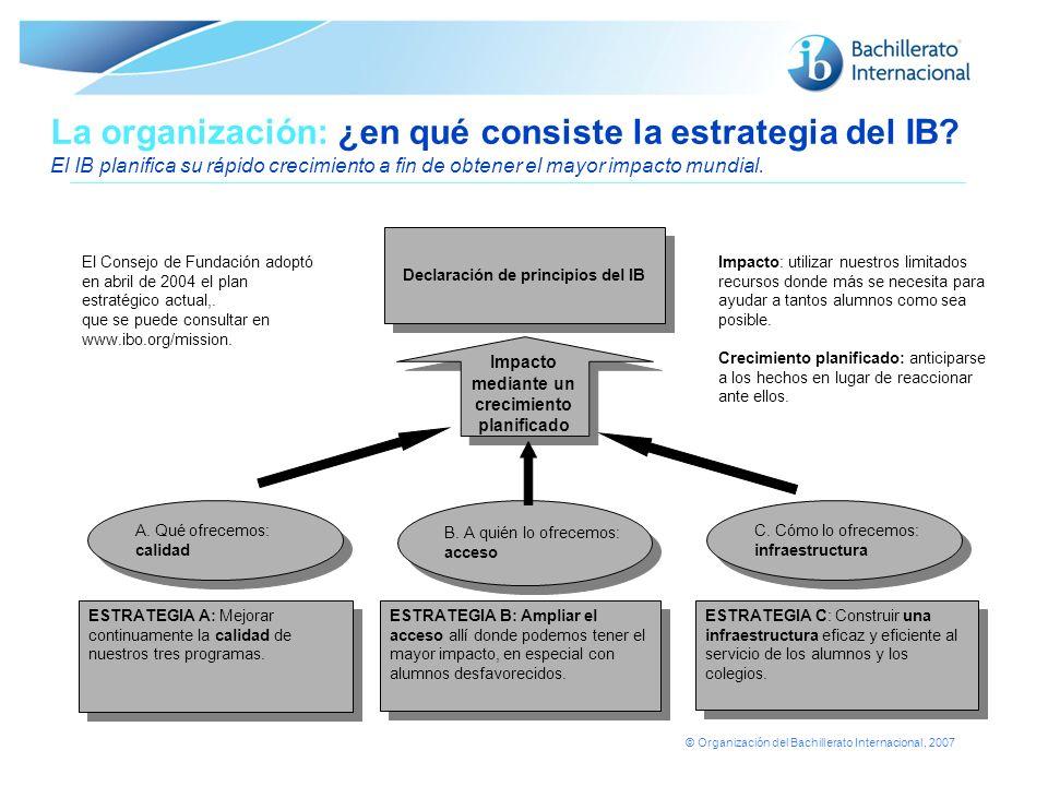 La organización: ¿en qué consiste la estrategia del IB