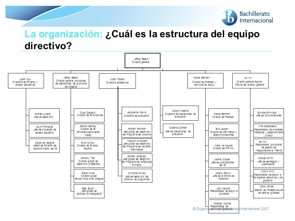 La organización: ¿Cuál es la estructura del equipo directivo