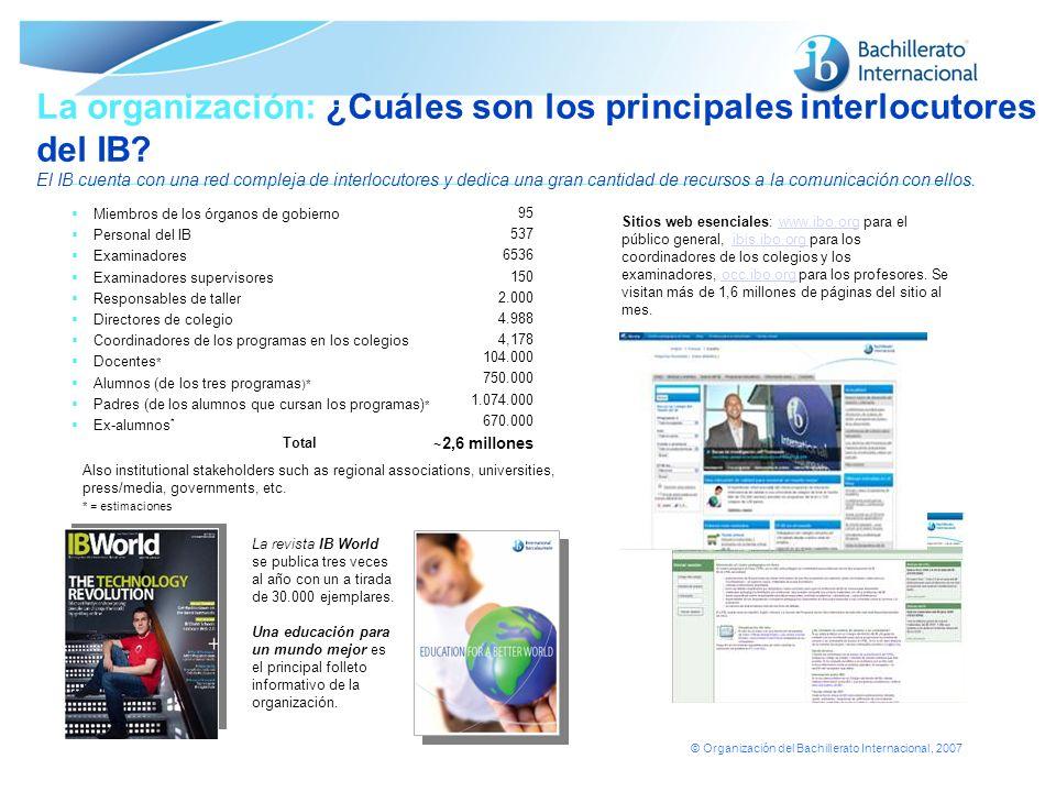 La organización: ¿Cuáles son los principales interlocutores del IB