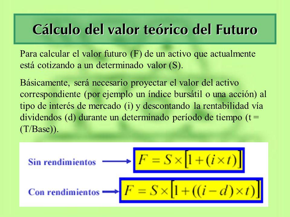 Cálculo del valor teórico del Futuro
