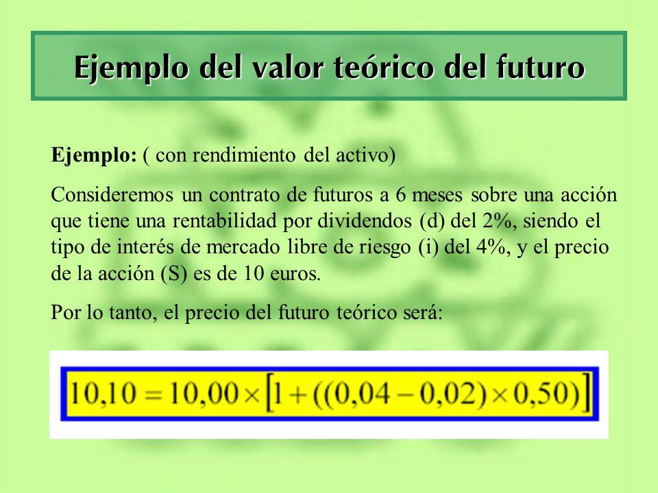 Ejemplo del valor teórico del futuro