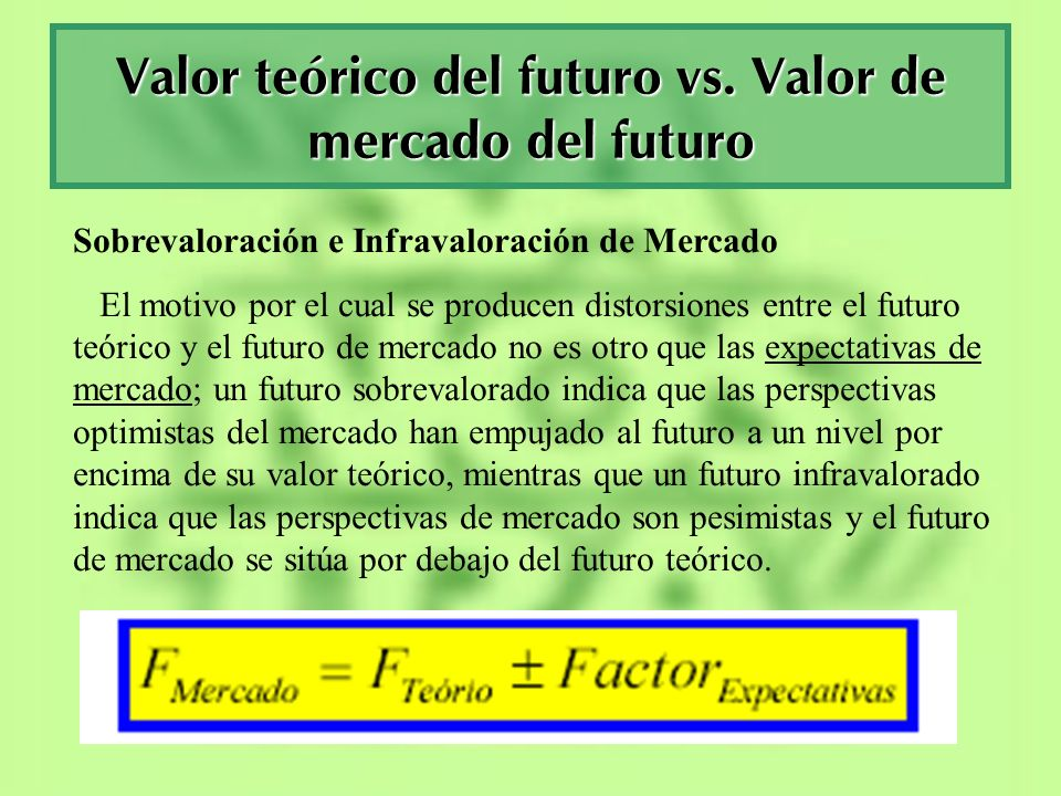 Valor teórico del futuro vs. Valor de mercado del futuro