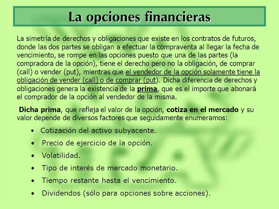 La opciones financieras