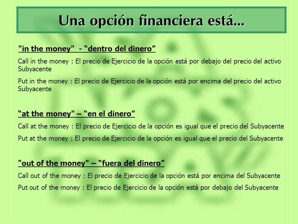 Una opción financiera está...