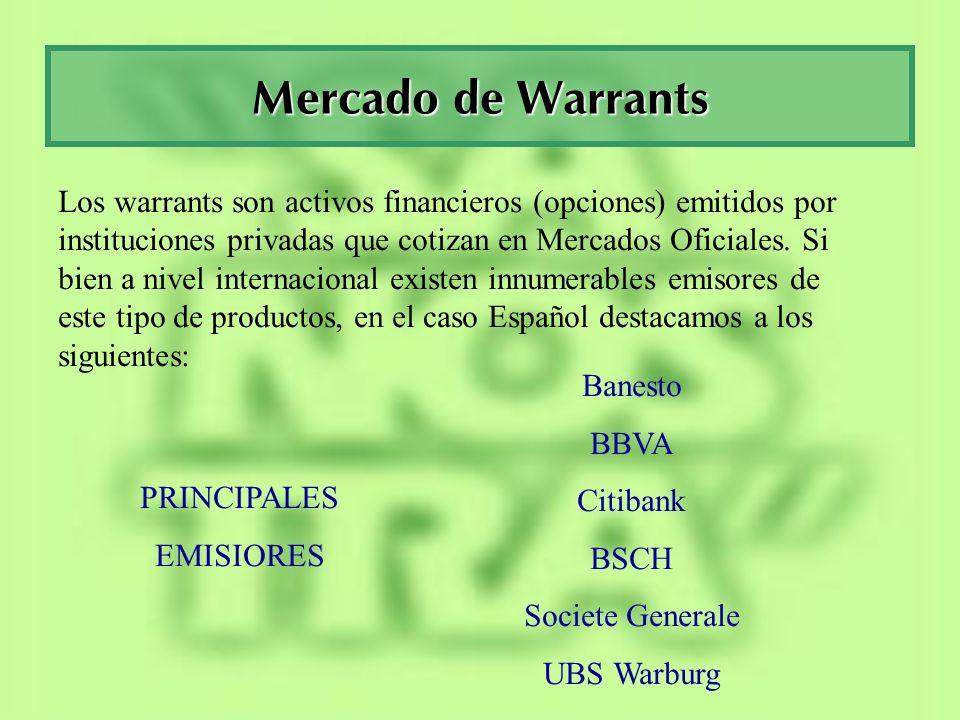 Mercado de Warrants