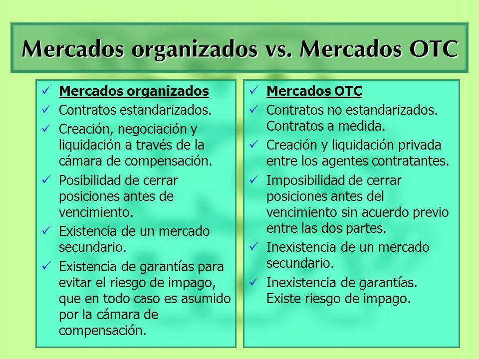 Mercados organizados vs. Mercados OTC