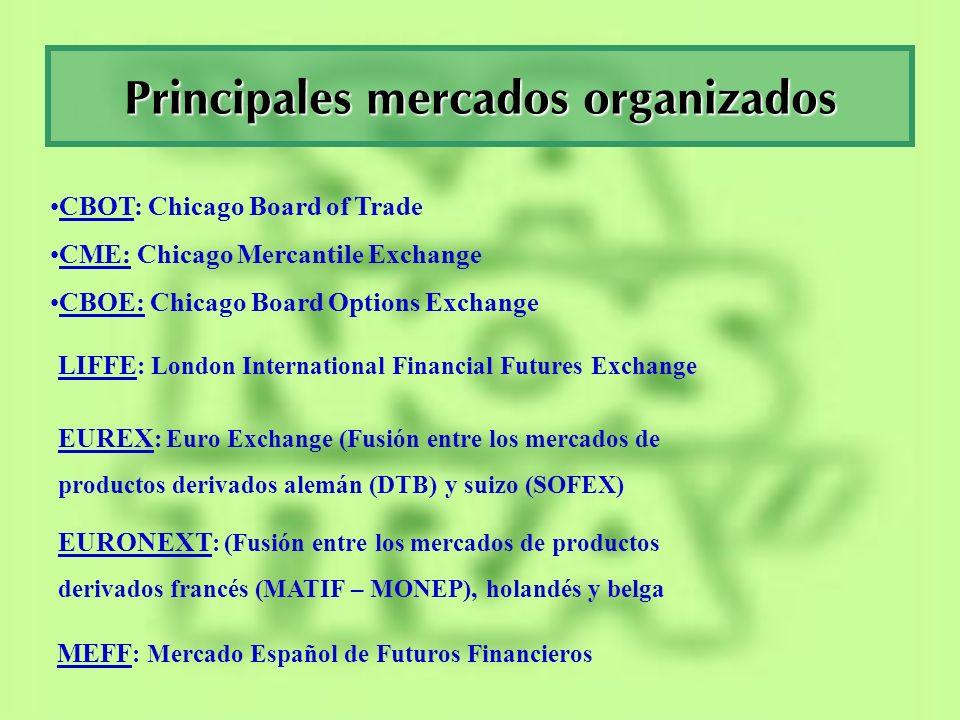 Principales mercados organizados