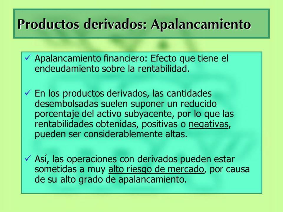 Productos derivados: Apalancamiento