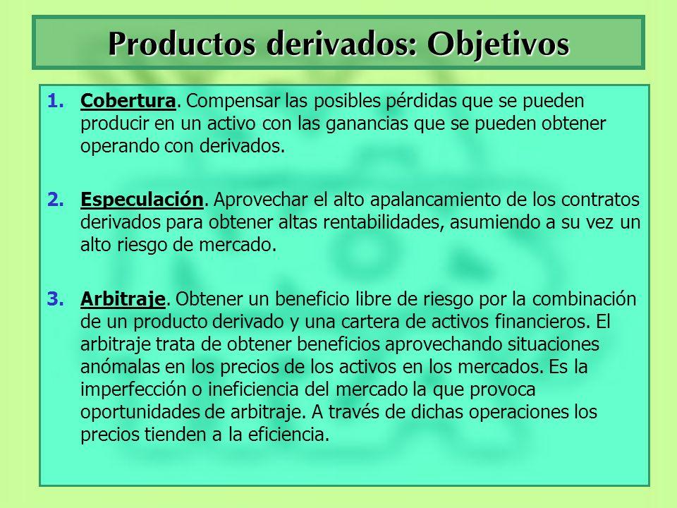 Productos derivados: Objetivos