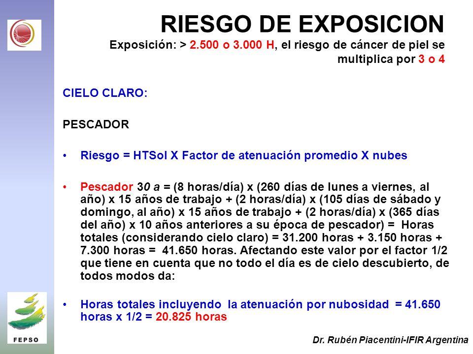 RIESGO DE EXPOSICION Exposición: > 2. 500 o 3