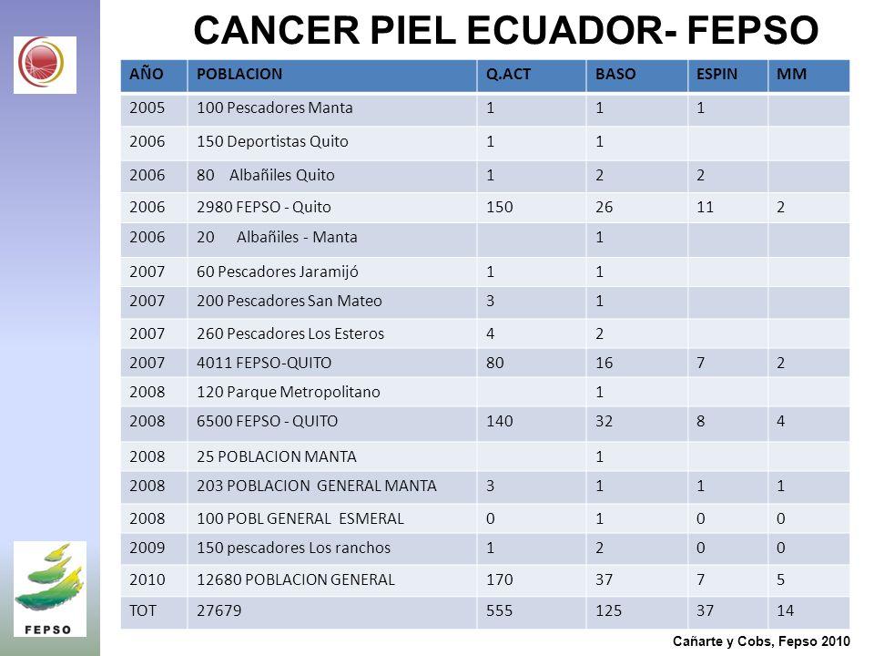 CANCER PIEL ECUADOR- FEPSO