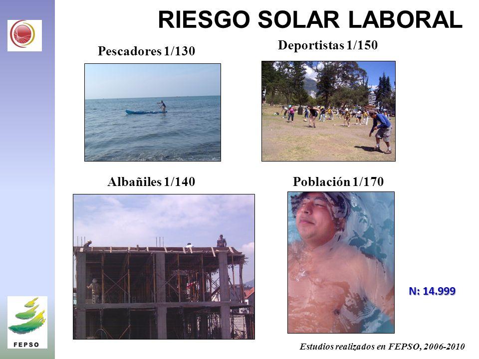 RIESGO SOLAR LABORAL Deportistas 1/150 Pescadores 1/130
