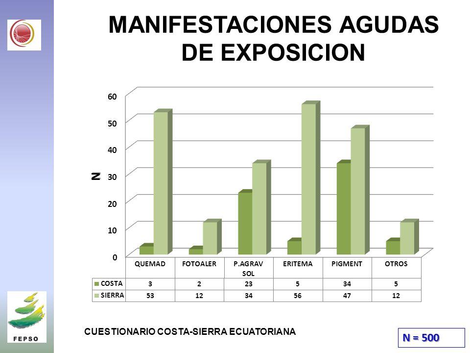 MANIFESTACIONES AGUDAS DE EXPOSICION