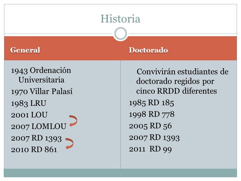 Historia General. Doctorado. 1943 Ordenación Universitaria 1970 Villar Palasí 1983 LRU 2001 LOU 2007 LOMLOU 2007 RD 1393 2010 RD 861