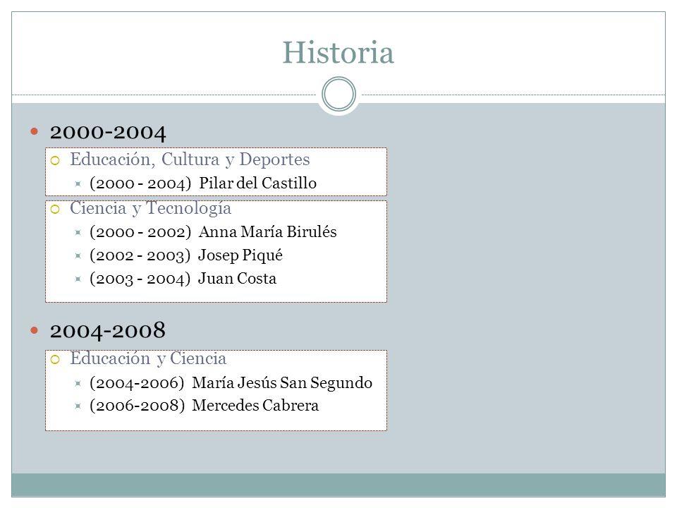Historia 2000-2004 2004-2008 Educación, Cultura y Deportes