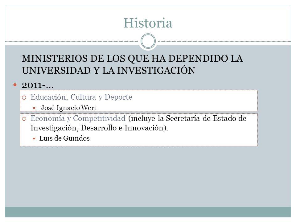Historia MINISTERIOS DE LOS QUE HA DEPENDIDO LA UNIVERSIDAD Y LA INVESTIGACIÓN. 2011-… Educación, Cultura y Deporte.