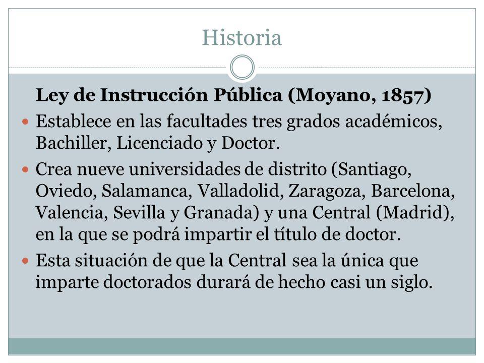 Historia Ley de Instrucción Pública (Moyano, 1857)