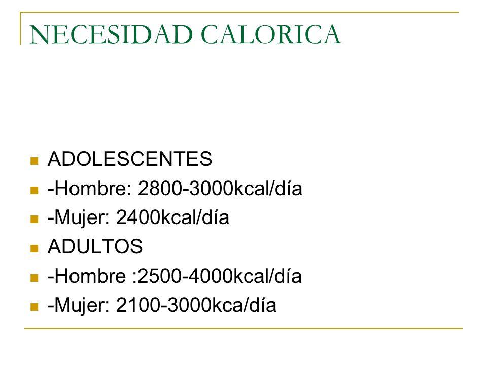 NECESIDAD CALORICA ADOLESCENTES -Hombre: 2800-3000kcal/día