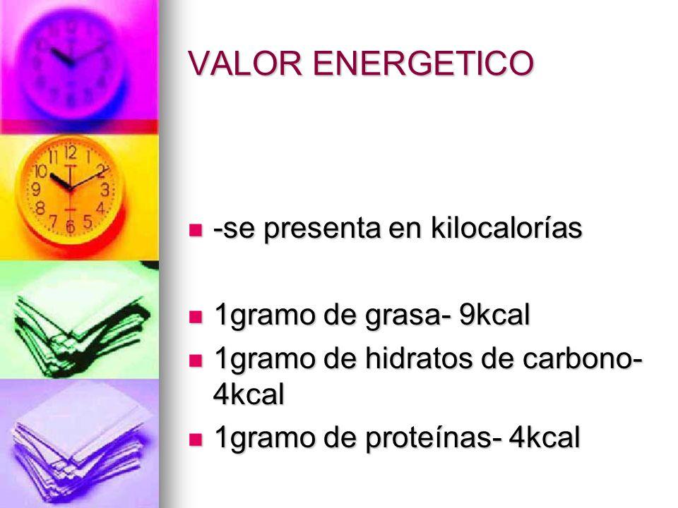 VALOR ENERGETICO -se presenta en kilocalorías 1gramo de grasa- 9kcal