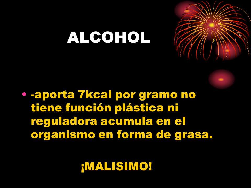 ALCOHOL -aporta 7kcal por gramo no tiene función plástica ni reguladora acumula en el organismo en forma de grasa.
